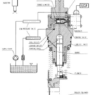 (PDF) Development of an Electronic Fuel Injection System