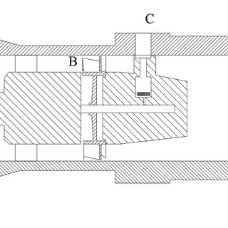 1: Schematic drawing of a turbine flow meter with A) flow