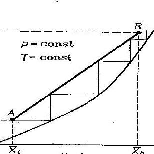 (PDF) MASS TRANSFER, ABSORPTION