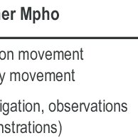 (PDF) Physical science teacher's perspectives of the types