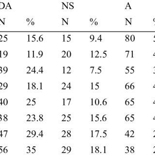 (PDF) EFL Students' Perceptions of a Blended...