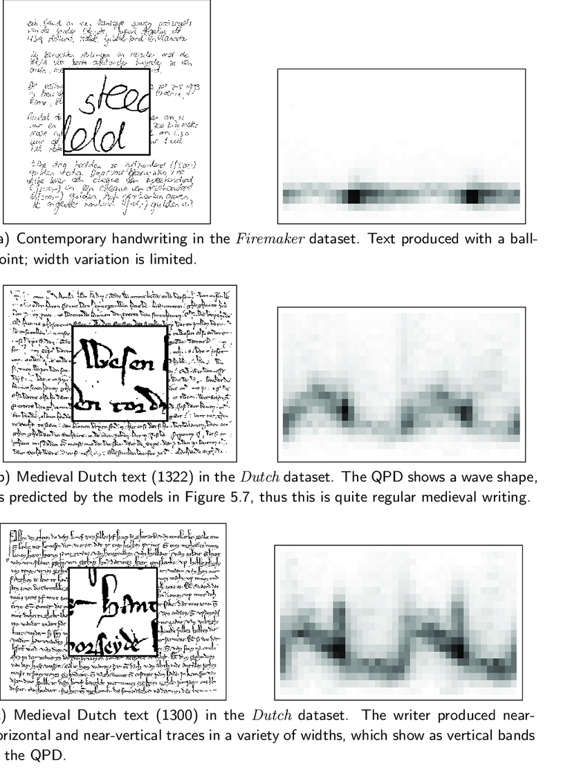 hight resolution of 11 binarized handwritten documents left and their quill probability distribution qpd