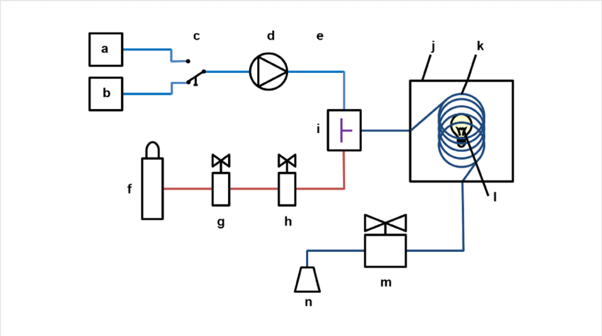 Scheme 2: Blueprint of the home-built microflow