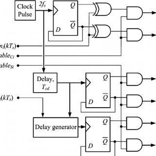 (PDF) Flexible power electronic transformer. IEEE Trans