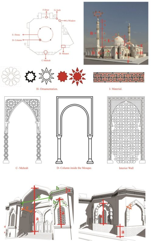 small resolution of application of bim driven islamic architecture library in the design of download scientific diagram