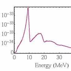 (PDF) Possible uses of gamma-rays at future intense