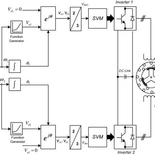 Modified stator and rotor slip ring induction motor to