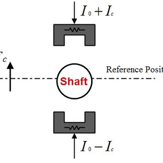 (PDF) A Particle Swarm Optimization for Optimum Design of