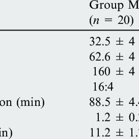 (PDF) Efficacy of preoperative melatonin versus pregabalin