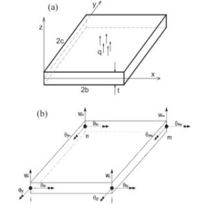 (PDF) Damage detection of platelike structures based on