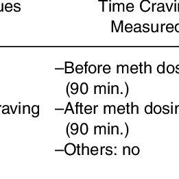 (PDF) Effect of Methadone Maintenance Treatment on Heroin