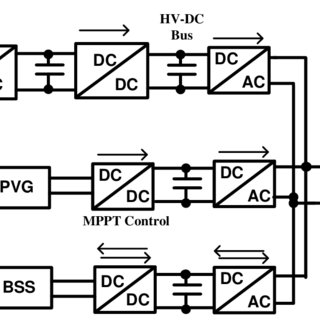 MatLab/Simulink/SimPowSys TM of HV-DC bus configuration
