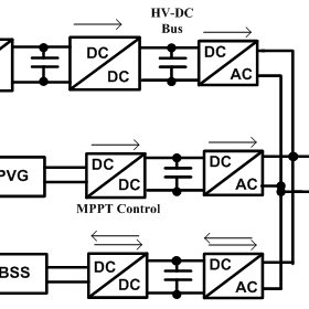 (PDF) Efficiency analysis of stand alone Wind/Photovoltaic