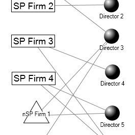 (PDF) Social Network Metrics: The Boardex Case Study