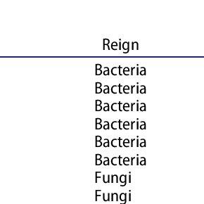 (PDF) Bioelectricity generation from three ornamental