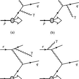 Lowest-order tree-level diagrams for isolated photon