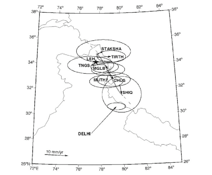 Station velocities and uncertainties relative to Leh