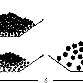 (PDF) Effects of flow volume and grain size on mobility of