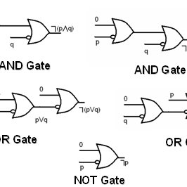 IMPLY logic gate schematic NAND gate with memristors