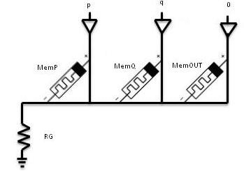 NAND schematic with IMPLY logic XOR gate with memristor