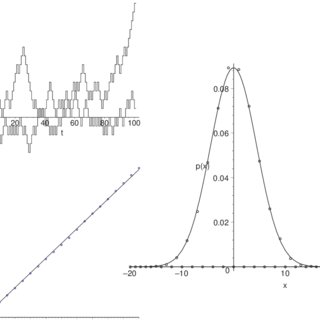 (PDF) An Introduction to Fractional Diffusion