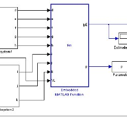 (PDF) The Design of a Hall Effect Current Transformer and