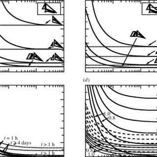 Cross-section of Mt St Helens showing (a) pre-eruption and