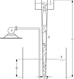 schematic of a tapered airlift pump 1 overhead collecting tank 2 tapered [ 850 x 1048 Pixel ]
