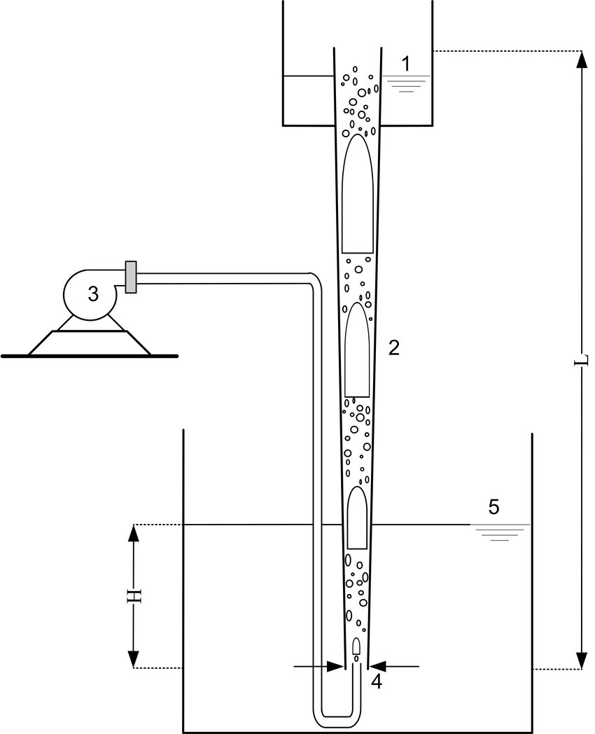 medium resolution of schematic of a tapered airlift pump 1 overhead collecting tank 2 tapered