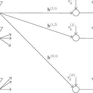Block diagram of the gain-based LUT fractional