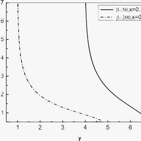 (PDF) Rarefaction shock waves and Hugoniot curve in the
