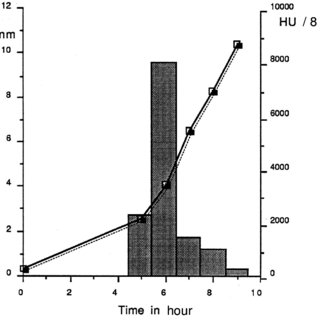 (PDF) Effect of iron limitation on the production of