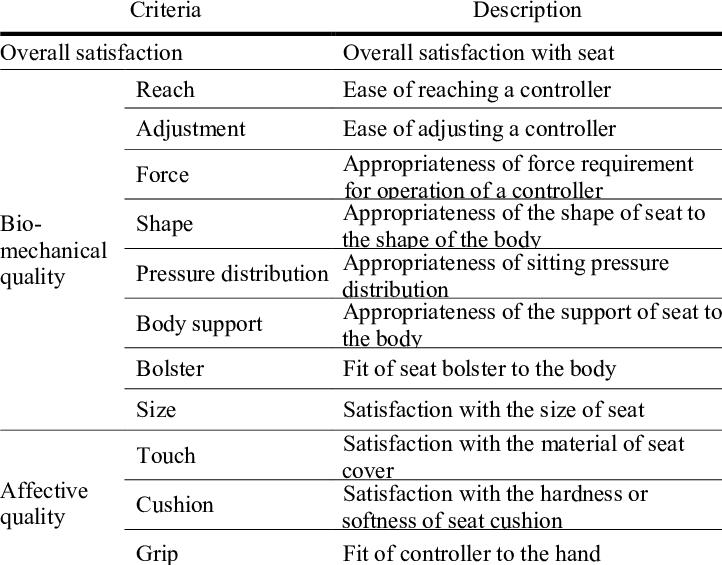 ergonomic chair criteria big joe bean bag evaluation download table
