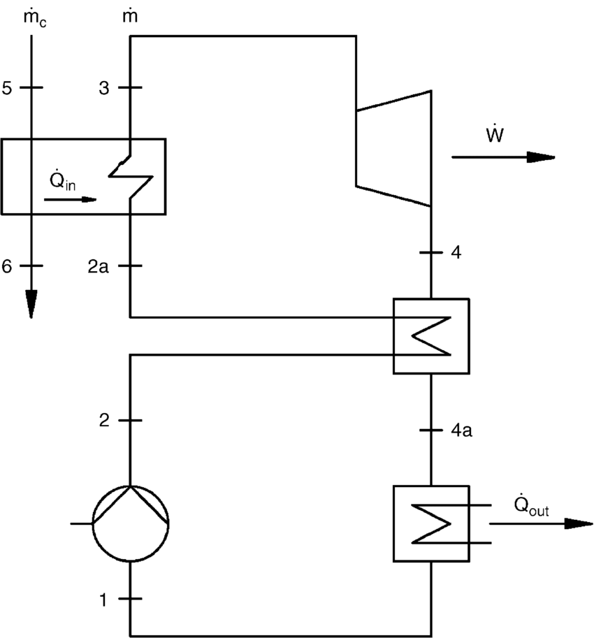 ORC plant with internal and external heat exchanger