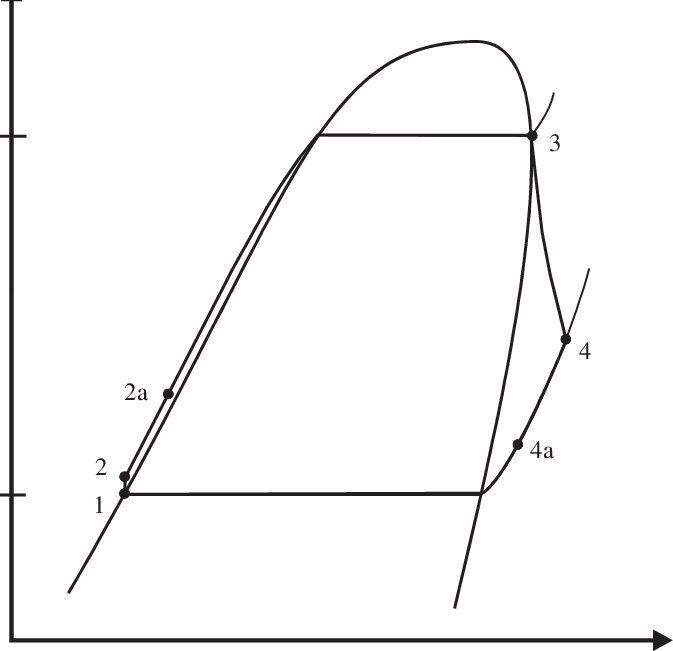 ORC cycle o2 in the T,s-diagram for a fluid with