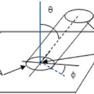 (PDF) Gas Kinetic Theory of Entropy