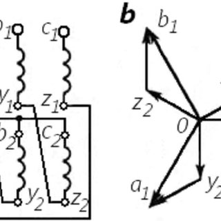 (PDF) Addressing the problem of harmonic rich currents in