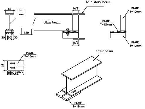 Connection of the stair beam to the mid-story beam by bean
