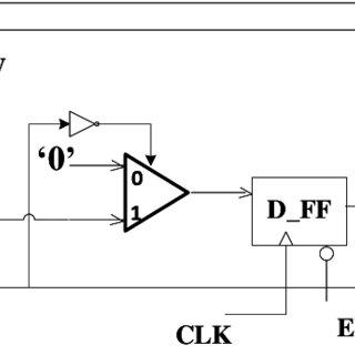 (PDF) FPGA Implementation of Digital Controller for Simple