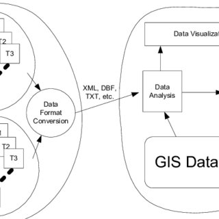 (PDF) Application of High-Sensitivity GPS for a Highly