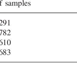 (PDF) Iron-deficiency anemia in pregnant women in Bali