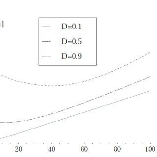 (PDF) Sensitivity analysis of GSI based mechanical