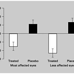 (PDF) Improvement of Visual Functions and Fundus