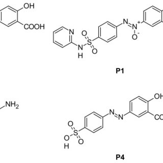 Sulfasalazine (SSZ) and its probable degradation products