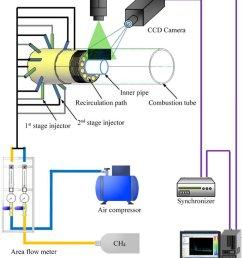schematic of experimental setup for piv measurement  [ 850 x 1113 Pixel ]
