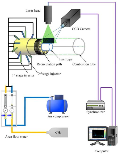 small resolution of schematic of experimental setup for piv measurement
