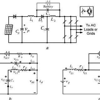 (PDF) Modelling and controller design of quasi-Z-source