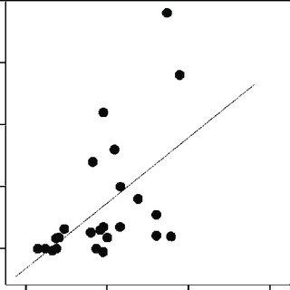 (PDF) Benefit of Repetitive Intrathecal Triamcinolone