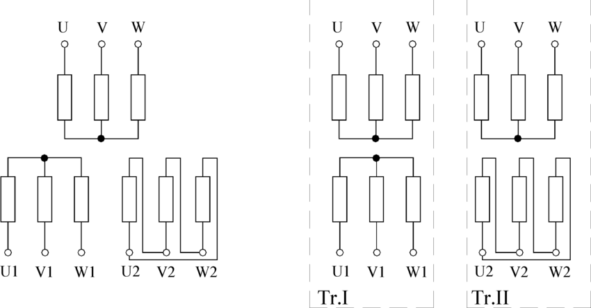 a. Examples of 12-pulse transformers designs: version I