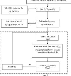 logic diagram calculator wiring diagram database logic diagram calculator wiring diagram data schema logic venn diagram [ 850 x 1287 Pixel ]